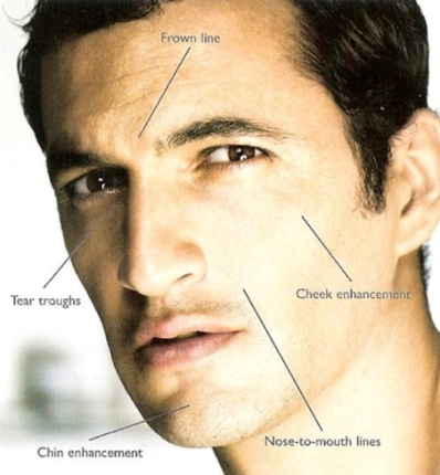 Areas of Treatment for Men